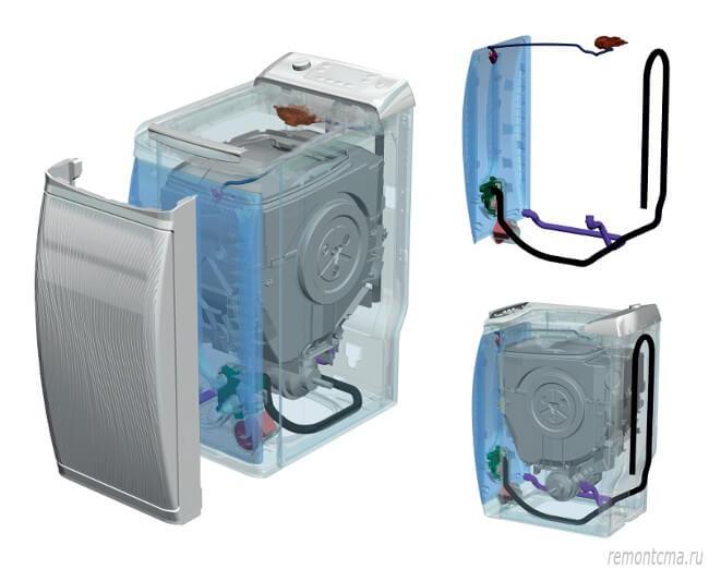 Устройство стиральной машины с вертикальной загрузкой белья
