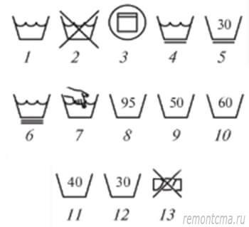 знаки на одежде
