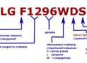 Как расшифровать маркировку стиральных машин фирмы LG